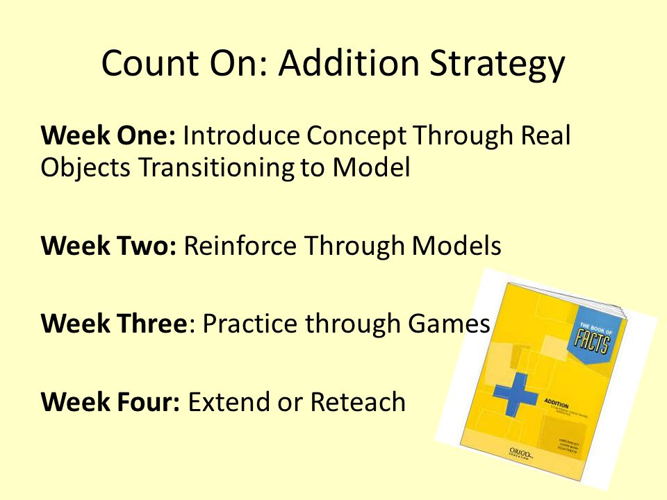 Count On: Addition Strategy Week One: Introduce Concept Through Real Objects Transitioning to Model Week Two: Reinforce Through Models Week Three: Pra