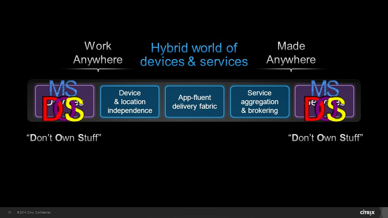 © 2014 Citrix. Confidential.10 Device & location independence App-fluent delivery fabric Service aggregation & brokering DevicesServices
