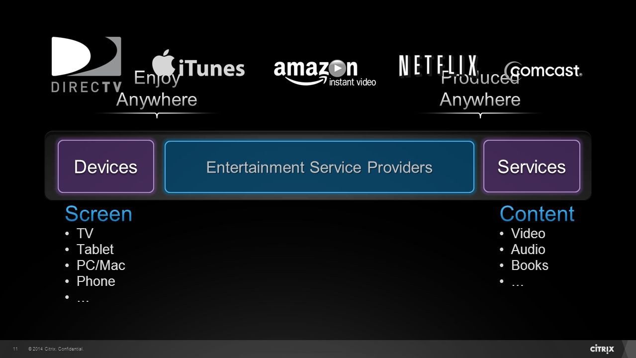 © 2014 Citrix. Confidential.11 Entertainment Service Providers DevicesServices