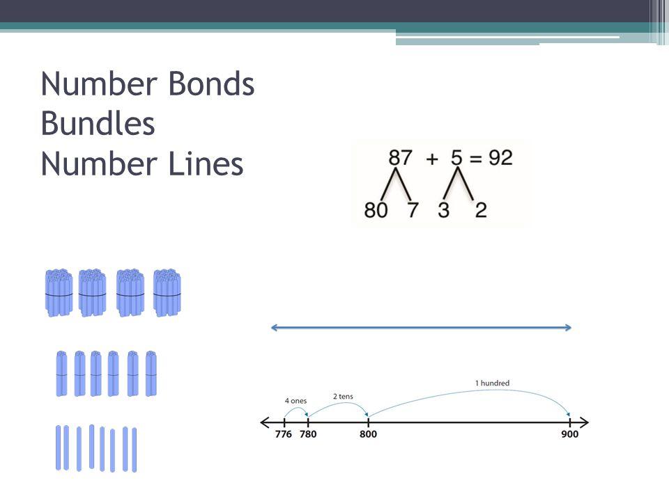 Number Bonds Bundles Number Lines