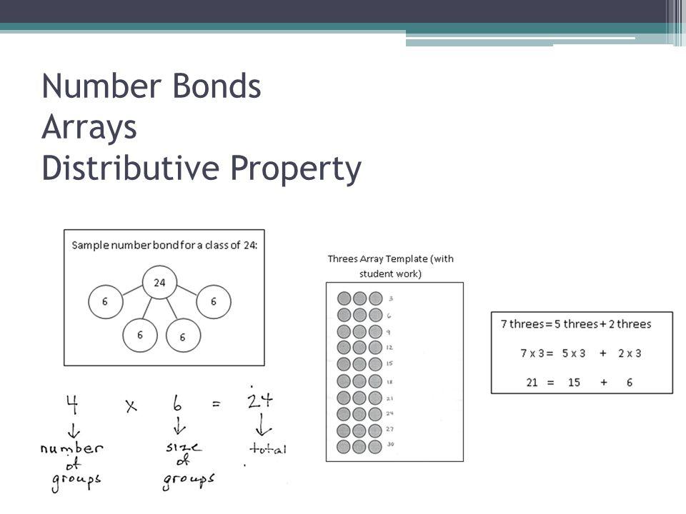 Number Bonds Arrays Distributive Property
