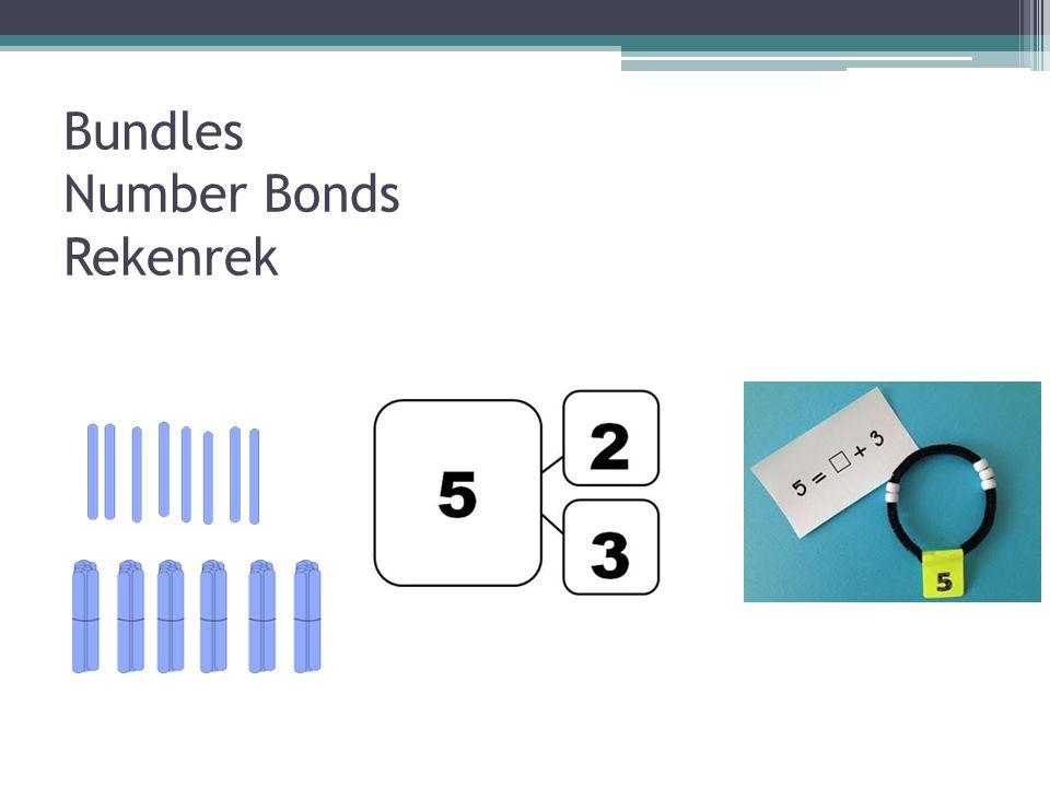 Bundles Number Bonds Rekenrek