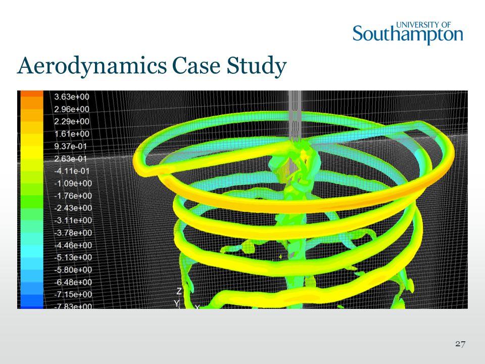 Aerodynamics Case Study 27