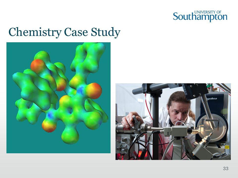Chemistry Case Study 33