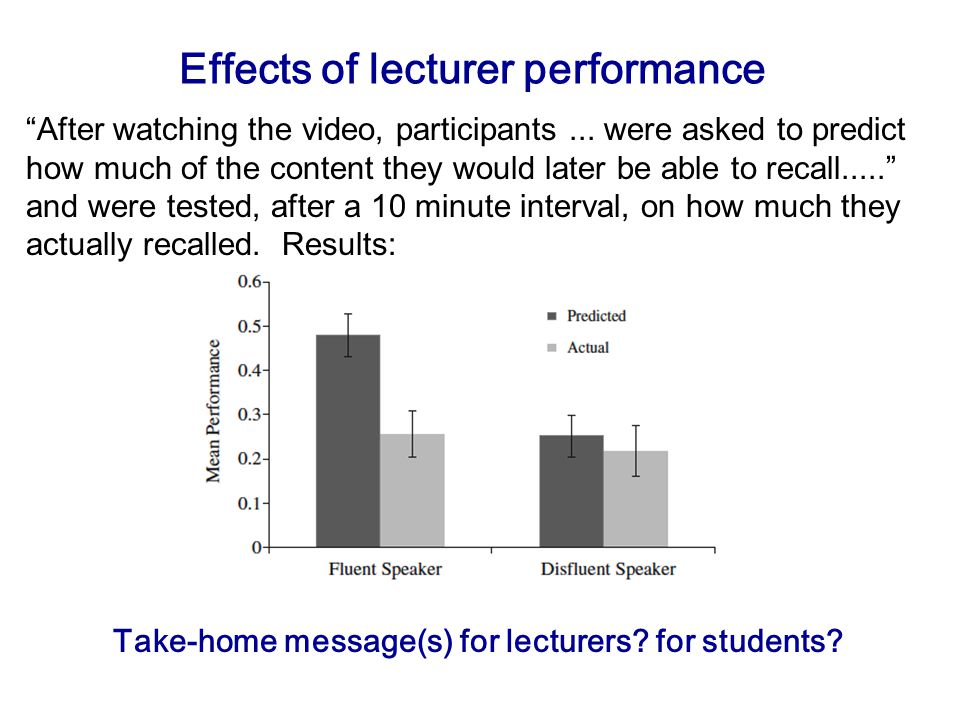 Effects of lecturer performance After watching the video, participants...