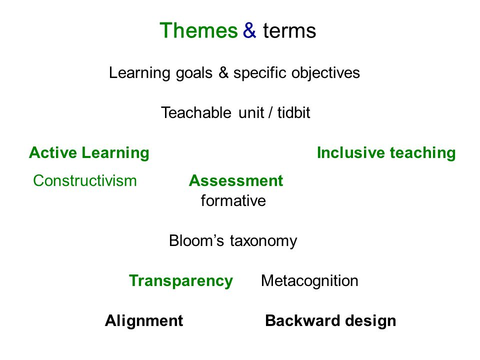 Themes & terms Active Learning Constructivism Inclusive teaching Assessment Backward design formative Bloom's taxonomy Teachable unit / tidbit Alignment Learning goals & specific objectives TransparencyMetacognition