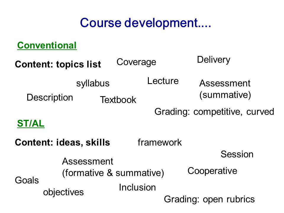 Course development....