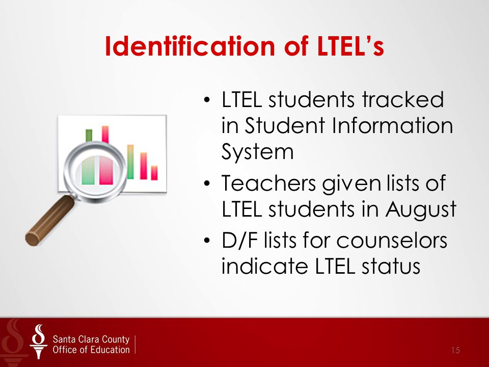 Identification of LTEL's 15 LTEL students tracked in Student Information System Teachers given lists of LTEL students in August D/F lists for counselors indicate LTEL status