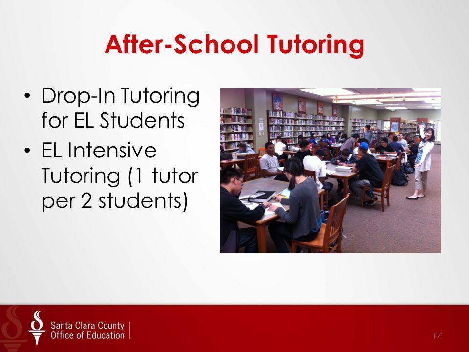 After-School Tutoring Drop-In Tutoring for EL Students EL Intensive Tutoring (1 tutor per 2 students) 17