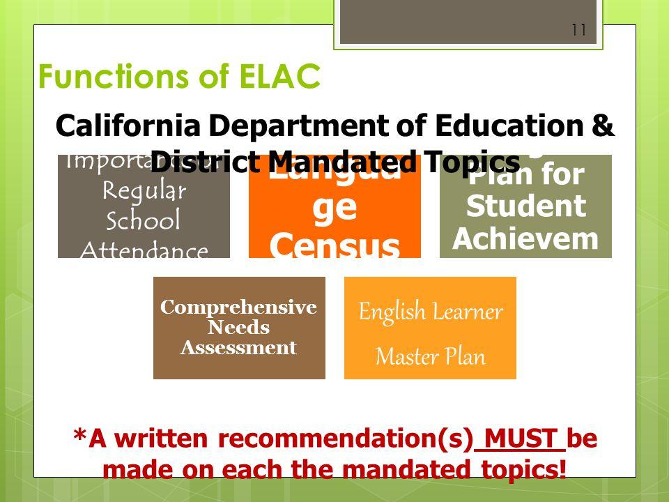 11 Functions of ELAC Importance of Regular School Attendance Langua ge Census Single Plan for Student Achievem ent Comprehensive Needs Assessment Engl