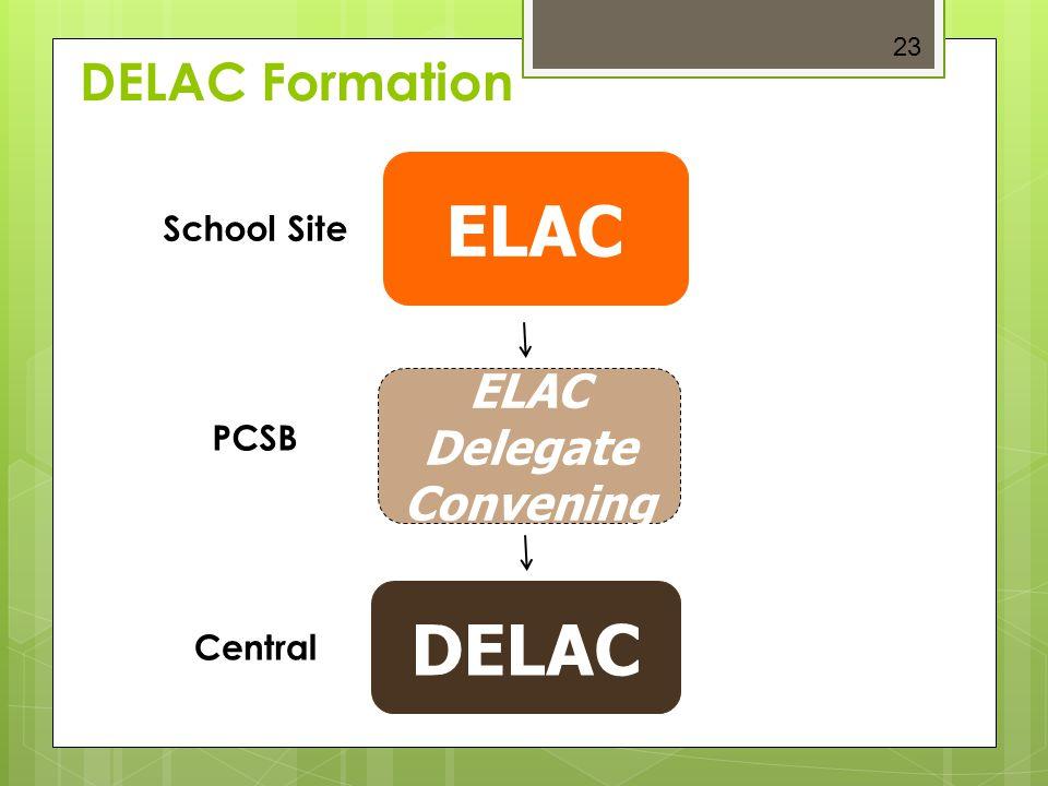 DELAC Formation ELAC ELAC Delegate Convening School Site Central PCSB DELAC 23