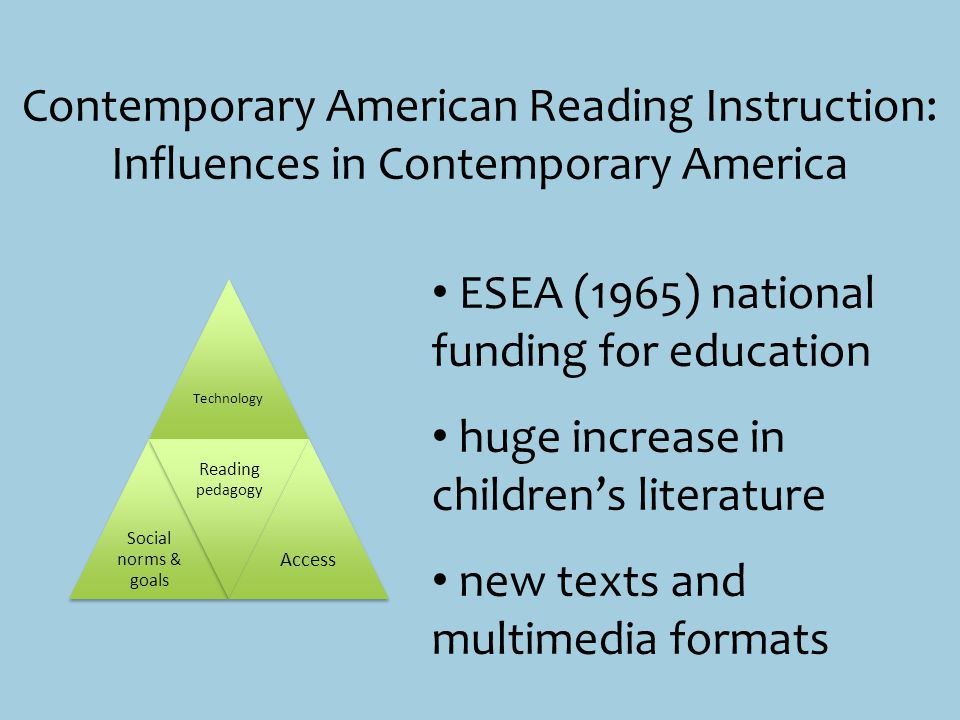 Contemporary American Reading Instruction: Influences in Contemporary America ESEA (1965) national funding for education huge increase in children's l