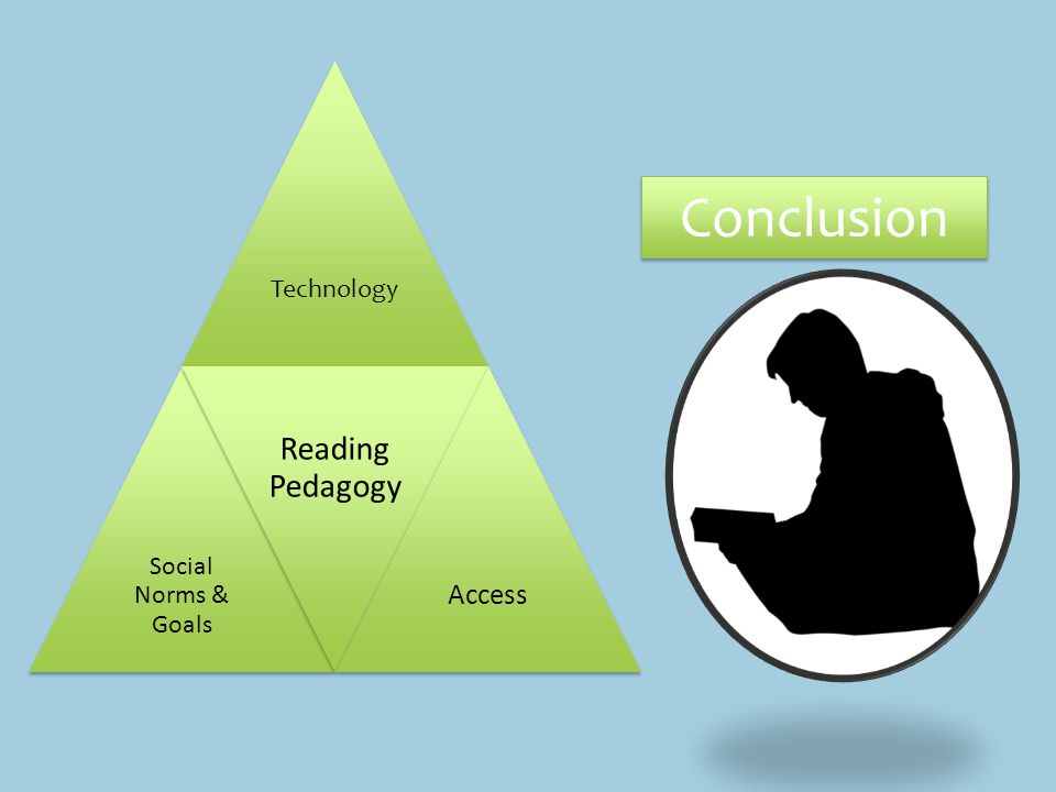 Technology Social Norms & Goals Reading Pedagogy Access Conclusion