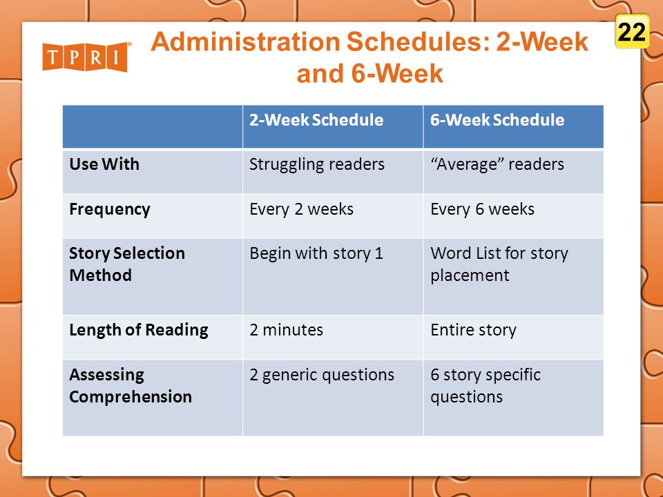 Administration Schedules: 2-Week and 6-Week 2-Week Schedule6-Week Schedule Use WithStruggling readers Average readers FrequencyEvery 2 weeksEvery 6 weeks Story Selection Method Begin with story 1Word List for story placement Length of Reading2 minutesEntire story Assessing Comprehension 2 generic questions6 story specific questions 22