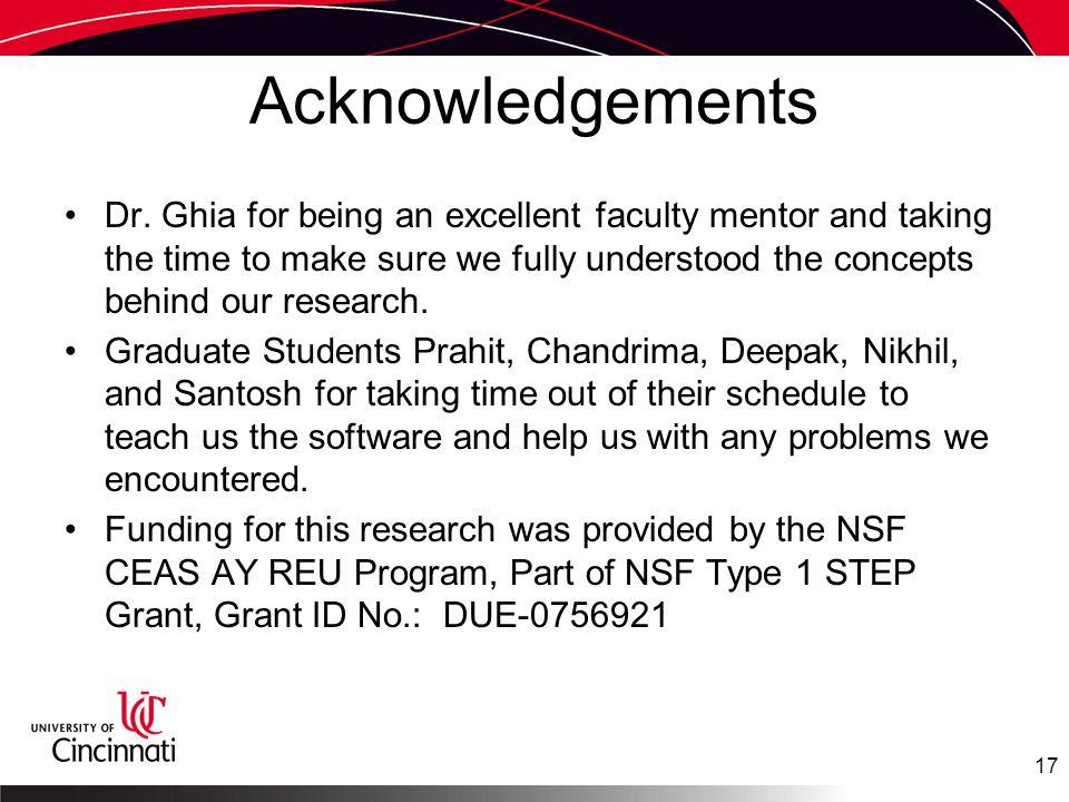 Acknowledgements Dr.