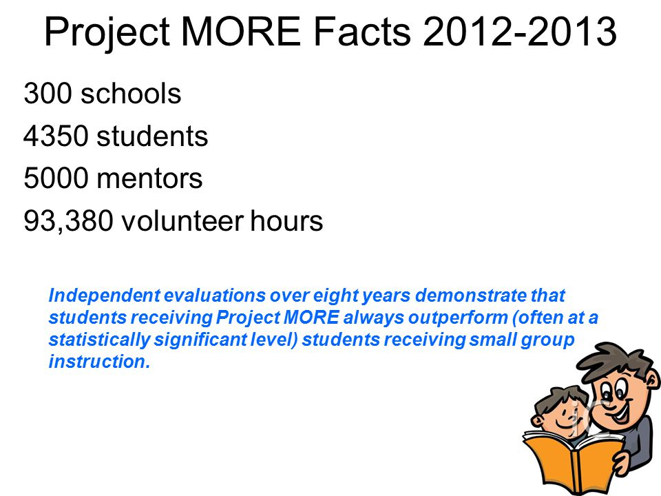 Project MORE Facts schools 4350 students 5000 mentors 93,380 volunteer hours Independent evaluations over eight years demonstrate that students receiving Project MORE always outperform (often at a statistically significant level) students receiving small group instruction.