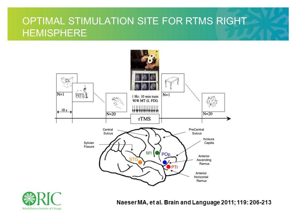Naeser MA, et al. Brain and Language 2011; 119: 206-213 OPTIMAL STIMULATION SITE FOR RTMS RIGHT HEMISPHERE