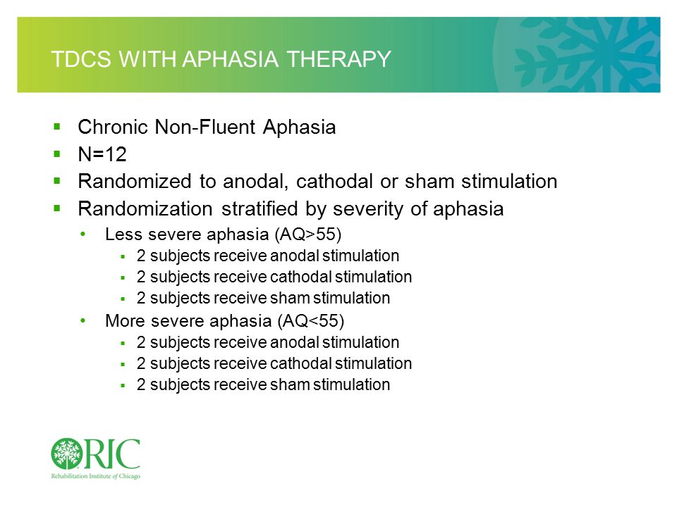 TDCS WITH APHASIA THERAPY  Chronic Non-Fluent Aphasia  N=12  Randomized to anodal, cathodal or sham stimulation  Randomization stratified by severity of aphasia Less severe aphasia (AQ>55)  2 subjects receive anodal stimulation  2 subjects receive cathodal stimulation  2 subjects receive sham stimulation More severe aphasia (AQ<55)  2 subjects receive anodal stimulation  2 subjects receive cathodal stimulation  2 subjects receive sham stimulation