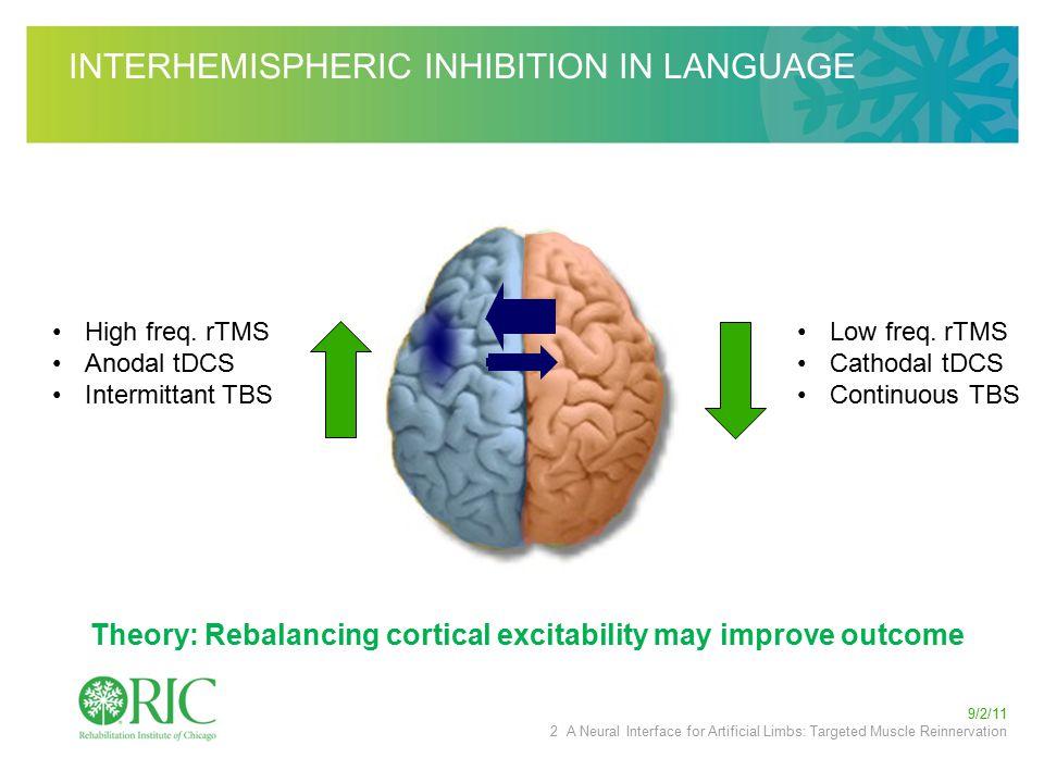 Naeser MA, et al.Brain and Language.