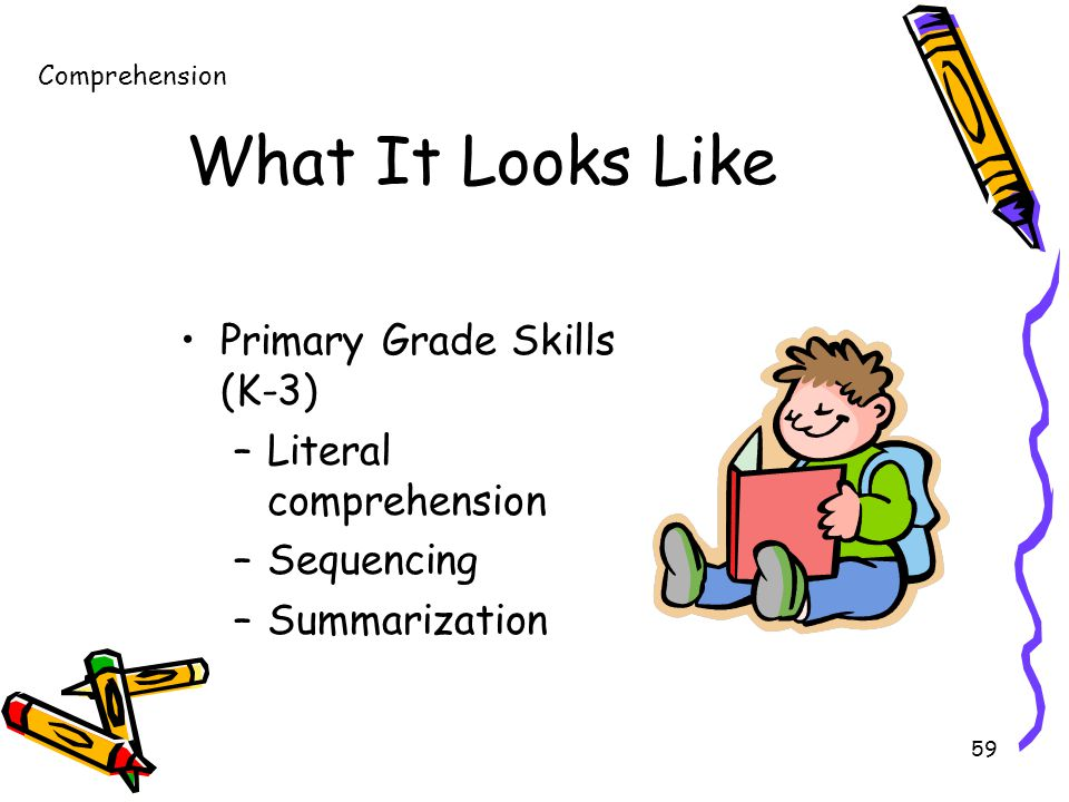 59 What It Looks Like Primary Grade Skills (K-3) –Literal comprehension –Sequencing –Summarization Comprehension