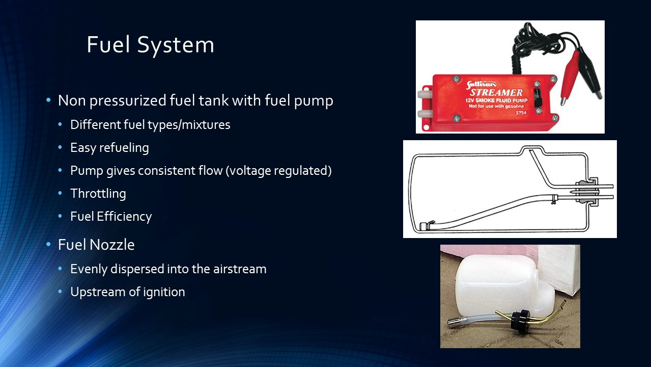 Fuel System Non pressurized fuel tank with fuel pump Different fuel types/mixtures Easy refueling Pump gives consistent flow (voltage regulated) Throttling Fuel Efficiency Fuel Nozzle Evenly dispersed into the airstream Upstream of ignition