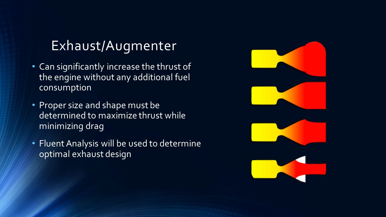Exhaust/Augmenter Can significantly increase the thrust of the engine without any additional fuel consumption Proper size and shape must be determined to maximize thrust while minimizing drag Fluent Analysis will be used to determine optimal exhaust design