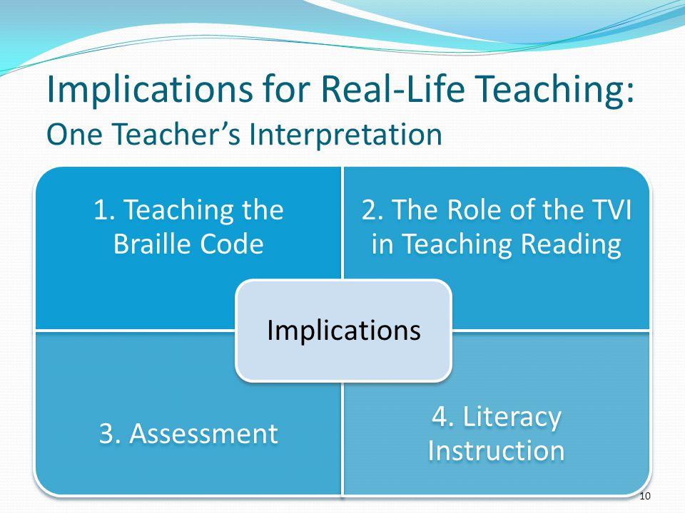 10 Implications for Real-Life Teaching: One Teacher's Interpretation