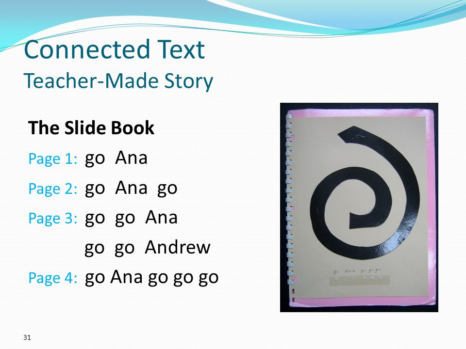 Connected Text Teacher-Made Story The Slide Book Page 1: go Ana Page 2: go Ana go Page 3: go go Ana go go Andrew Page 4: go Ana go go go 31