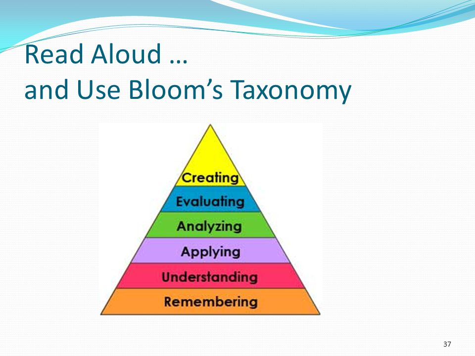 37 Read Aloud … and Use Bloom's Taxonomy