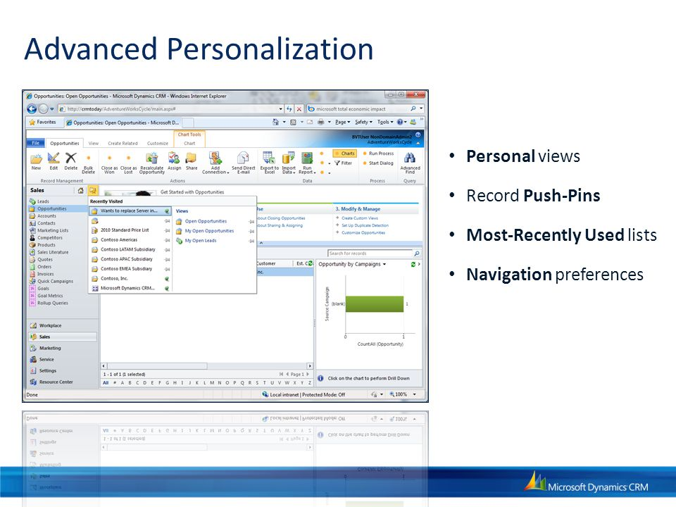 Advanced Personalization Personal views Record Push-Pins Most-Recently Used lists Navigation preferences