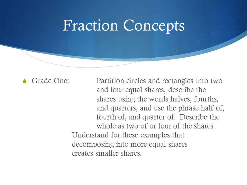  Problems for consideration Exploring the Fraction Progression using illustrative tasks