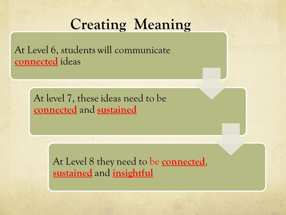 At Level 6, students will communicate connected ideas At level 7, these ideas need to be connected and sustained At Level 8 they need to be connected, sustained and insightful Creating Meaning