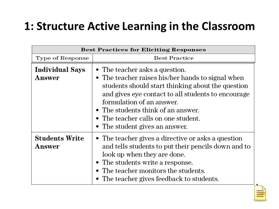 Show Time Active Participation Routines 1.Note the active participation procedures that are directly taught to students on your handout.