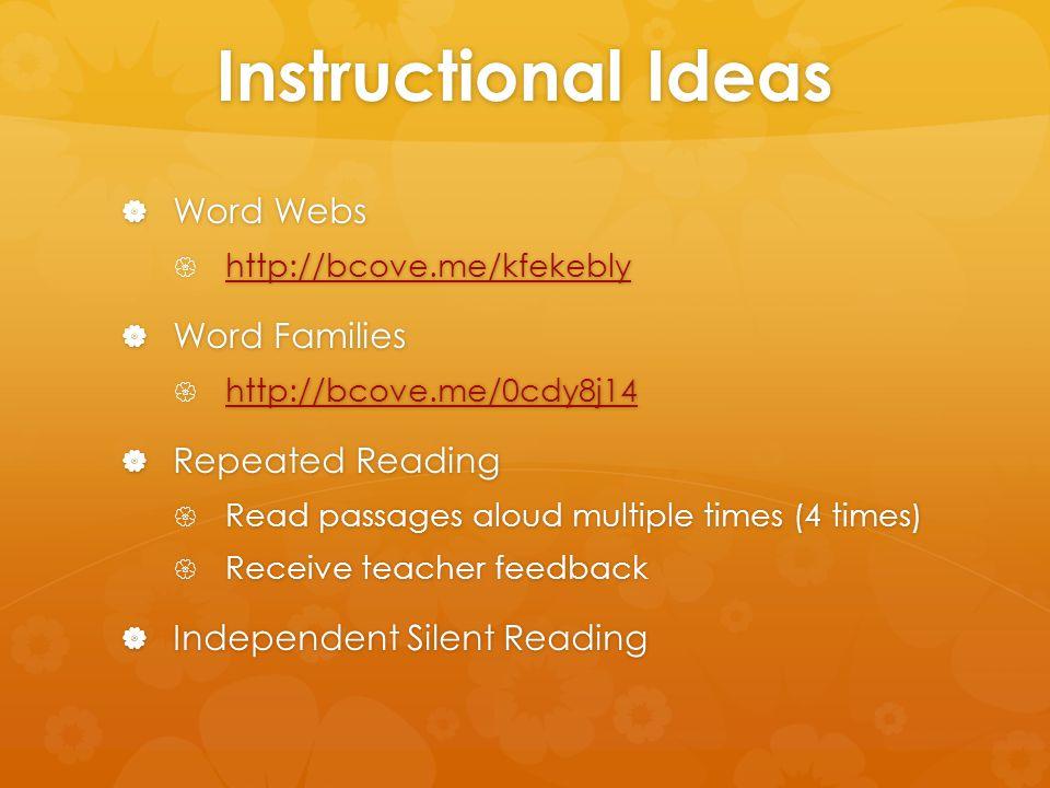 Instructional Ideas (cont.)  Oral Reading Practice  Audiotapes  Tutors  Peer Guidance  Model Fluent Reading  Student-Adult Reading  Choral Reading