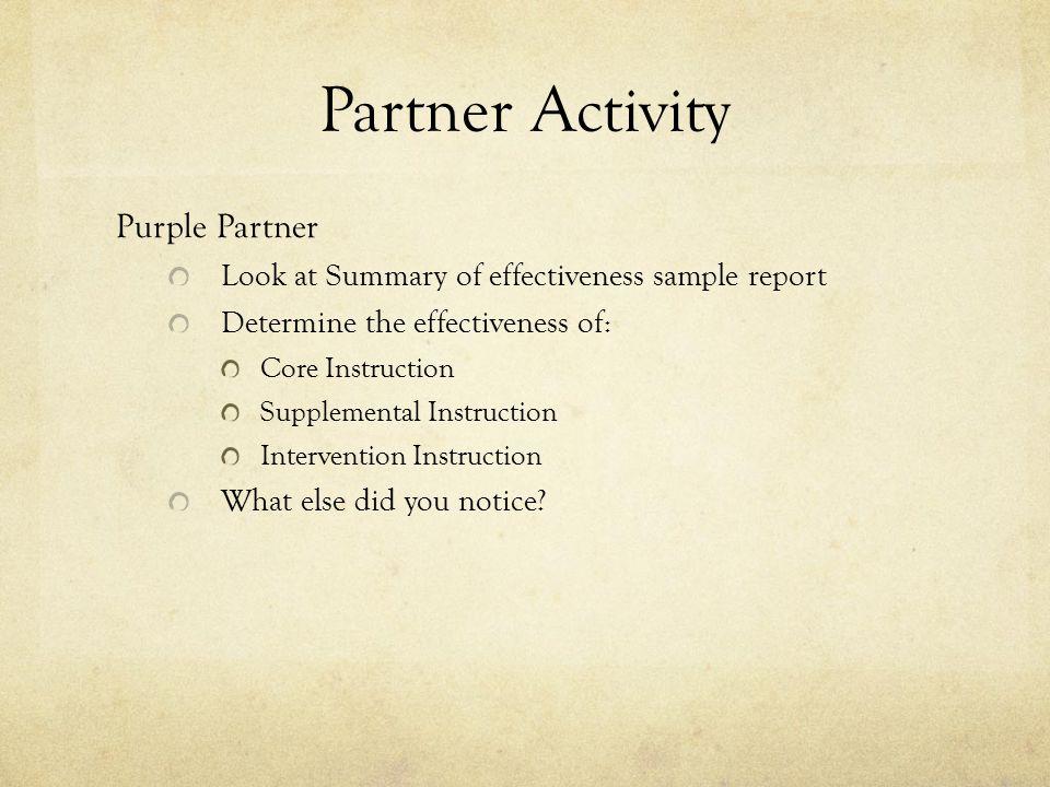 Partner Activity Purple Partner Look at Summary of effectiveness sample report Determine the effectiveness of: Core Instruction Supplemental Instruction Intervention Instruction What else did you notice?