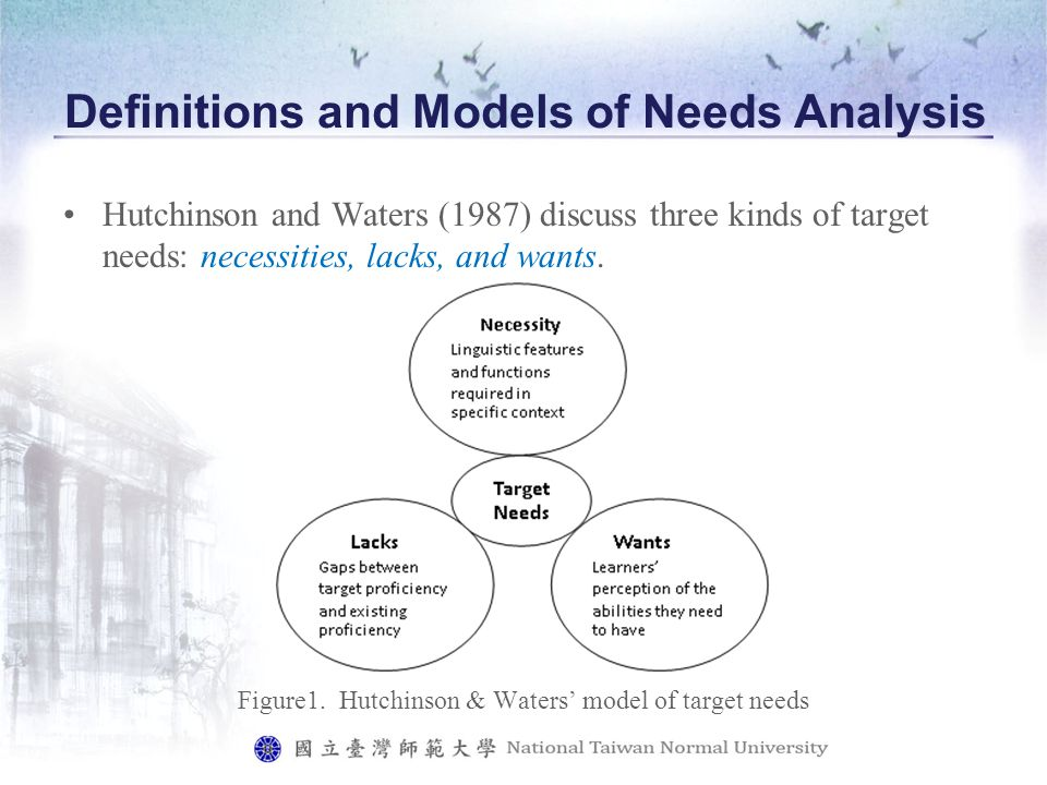 Definitions and Models of Needs Analysis Hutchinson and Waters (1987) discuss three kinds of target needs: necessities, lacks, and wants.