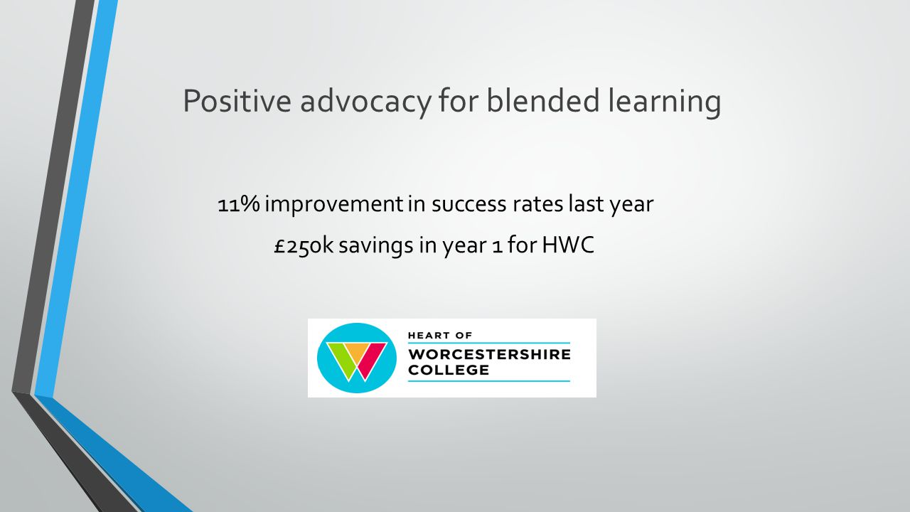 Positive advocacy for blended learning 11% improvement in success rates last year £250k savings in year 1 for HWC