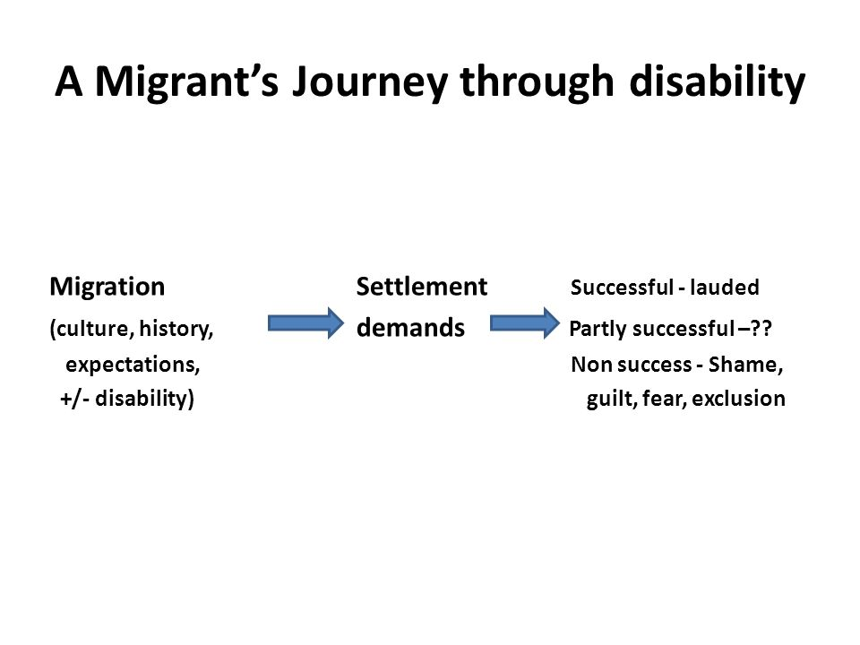 Disability after migration If pre-existing – External fears – deportation, exclusion from benefits.