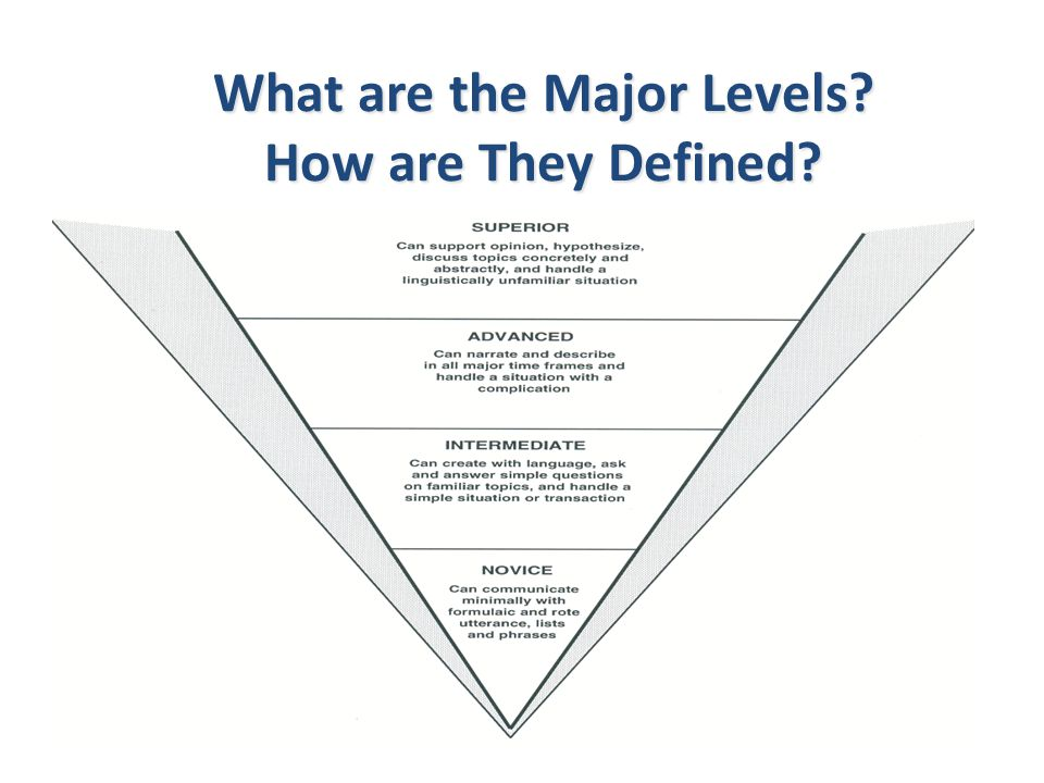 What are the Major Levels How are They Defined
