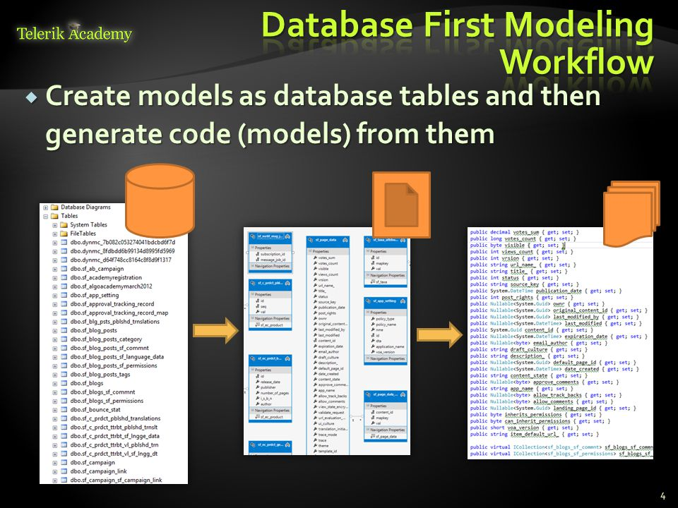  Create models as database tables and then generate code (models) from them 4