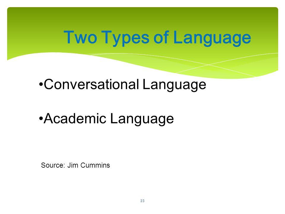 Two Types of Language 23 Conversational Language Academic Language Source: Jim Cummins