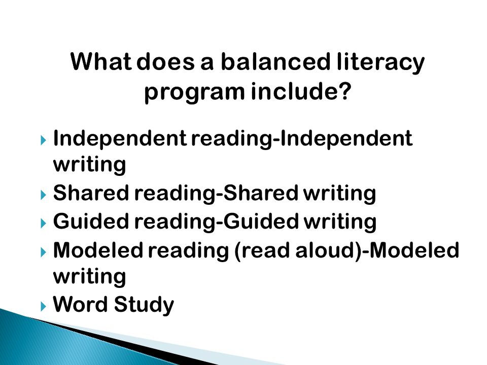  Independent reading-Independent writing  Shared reading-Shared writing  Guided reading-Guided writing  Modeled reading (read aloud)-Modeled writing  Word Study