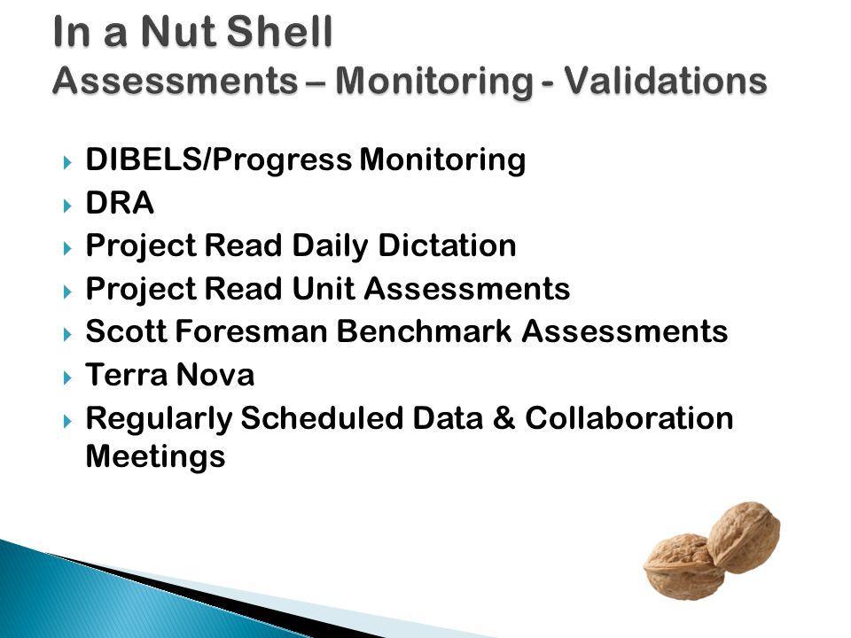  DIBELS/Progress Monitoring  DRA  Project Read Daily Dictation  Project Read Unit Assessments  Scott Foresman Benchmark Assessments  Terra Nova  Regularly Scheduled Data & Collaboration Meetings