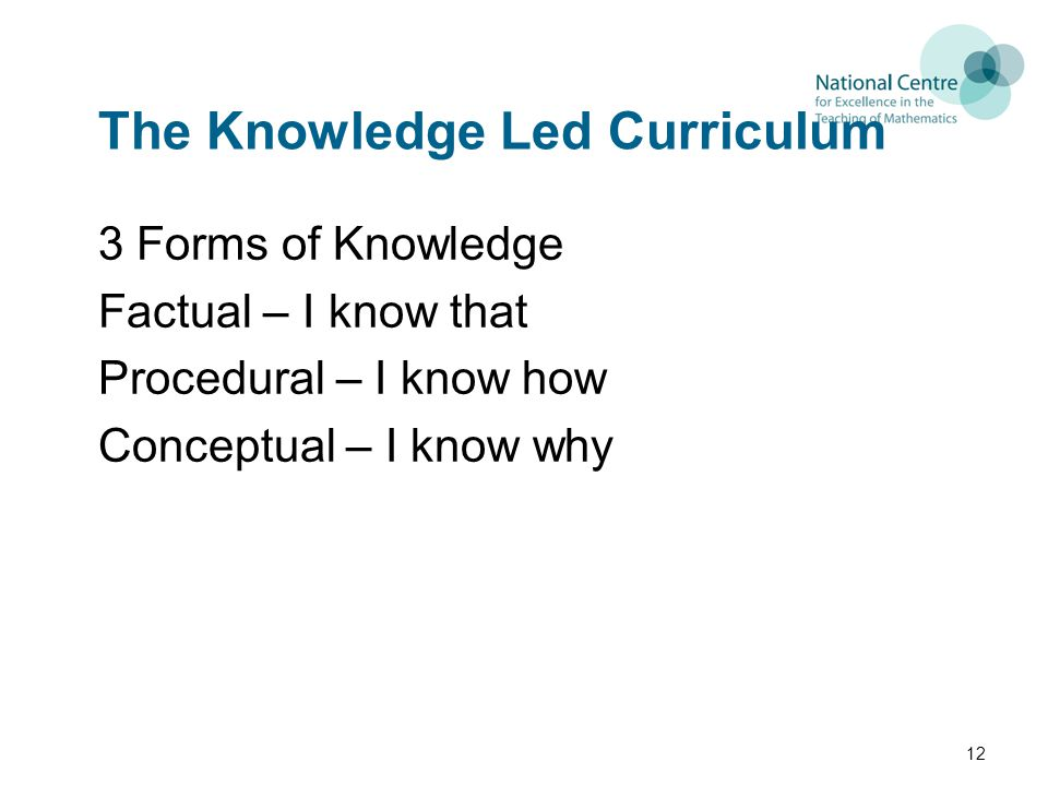 The Knowledge Led Curriculum 3 Forms of Knowledge Factual – I know that Procedural – I know how Conceptual – I know why 12