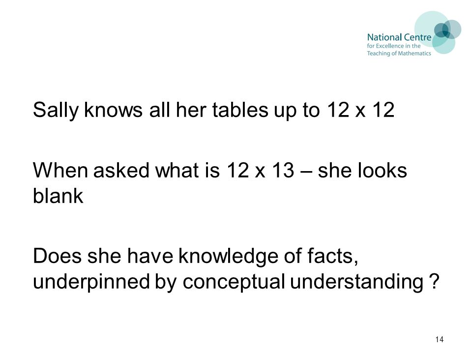 Sally knows all her tables up to 12 x 12 When asked what is 12 x 13 – she looks blank Does she have knowledge of facts, underpinned by conceptual understanding .