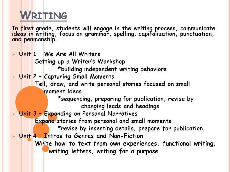 W RITING In first grade, students will engage in the writing process, communicate ideas in writing, focus on grammar, spelling, capitalization, punctuation, and penmanship.