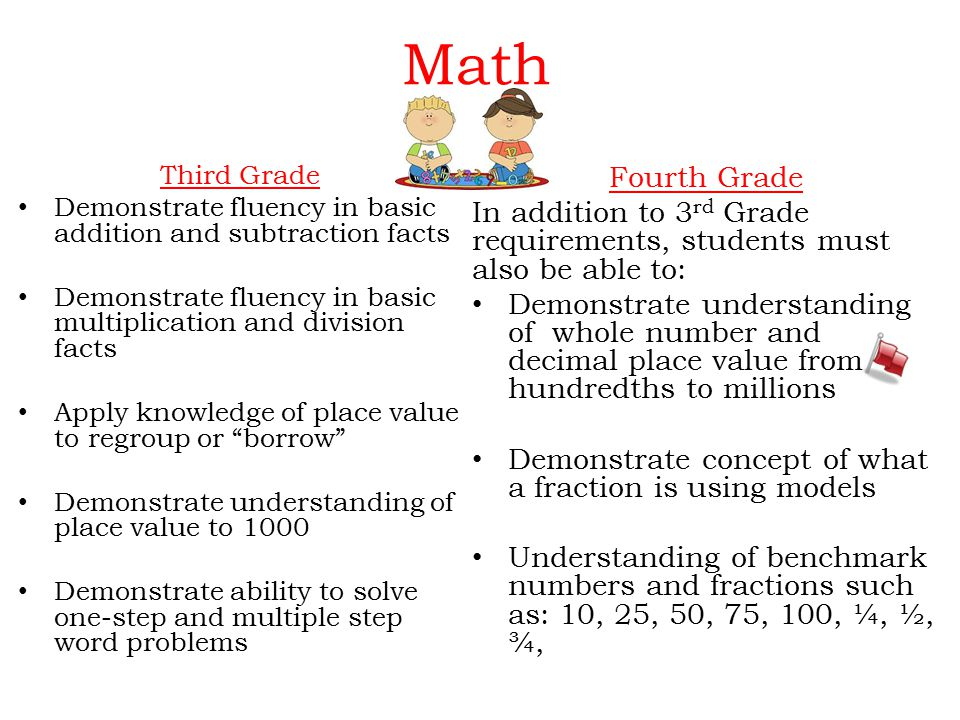 Math Third Grade Demonstrate fluency in basic addition and subtraction facts Demonstrate fluency in basic multiplication and division facts Apply knowledge of place value to regroup or borrow Demonstrate understanding of place value to 1000 Demonstrate ability to solve one-step and multiple step word problems Fourth Grade In addition to 3 rd Grade requirements, students must also be able to: Demonstrate understanding of whole number and decimal place value from hundredths to millions Demonstrate concept of what a fraction is using models Understanding of benchmark numbers and fractions such as: 10, 25, 50, 75, 100, ¼, ½, ¾,