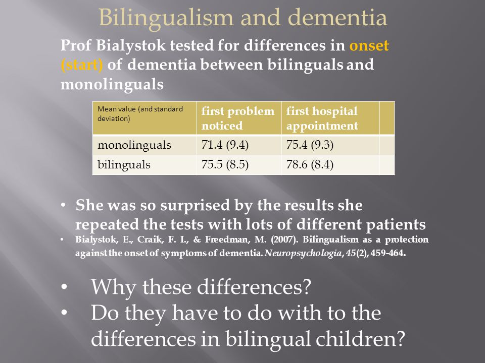 Prof Bialystok tested for differences in onset (start) of dementia between bilinguals and monolinguals She was so surprised by the results she repeated the tests with lots of different patients Bialystok, E., Craik, F.