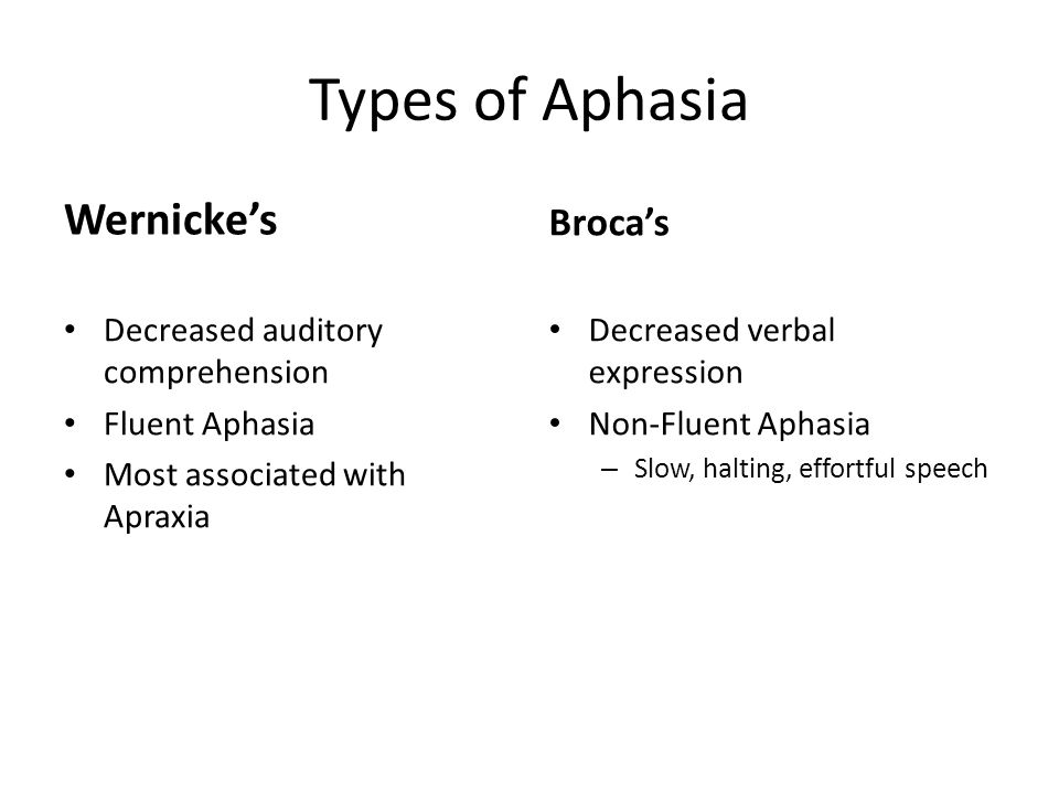 Types of Aphasia Wernicke's Decreased auditory comprehension Fluent Aphasia Most associated with Apraxia Broca's Decreased verbal expression Non-Fluen