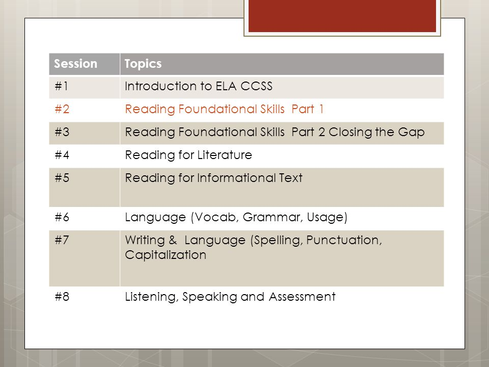 SessionTopics #1Introduction to ELA CCSS #2Reading Foundational Skills Part 1 #3Reading Foundational Skills Part 2 Closing the Gap #4Reading for Literature #5Reading for Informational Text #6Language (Vocab, Grammar, Usage) #7Writing & Language (Spelling, Punctuation, Capitalization #8Listening, Speaking and Assessment